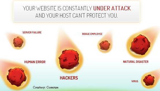 Comcure Free Website Backup Geekact
